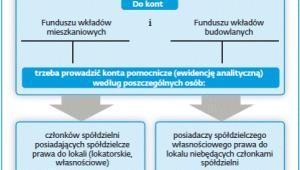 2505400-analityka-wedlug-komitetu-standardow-300-170